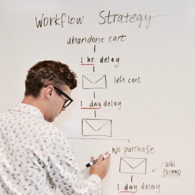 Online Markedsføring - The Online Gurus - E-mail-Marketing