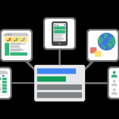 Online Markedsføring - The Online Gurus - Google Annoncer - Søgenetværket