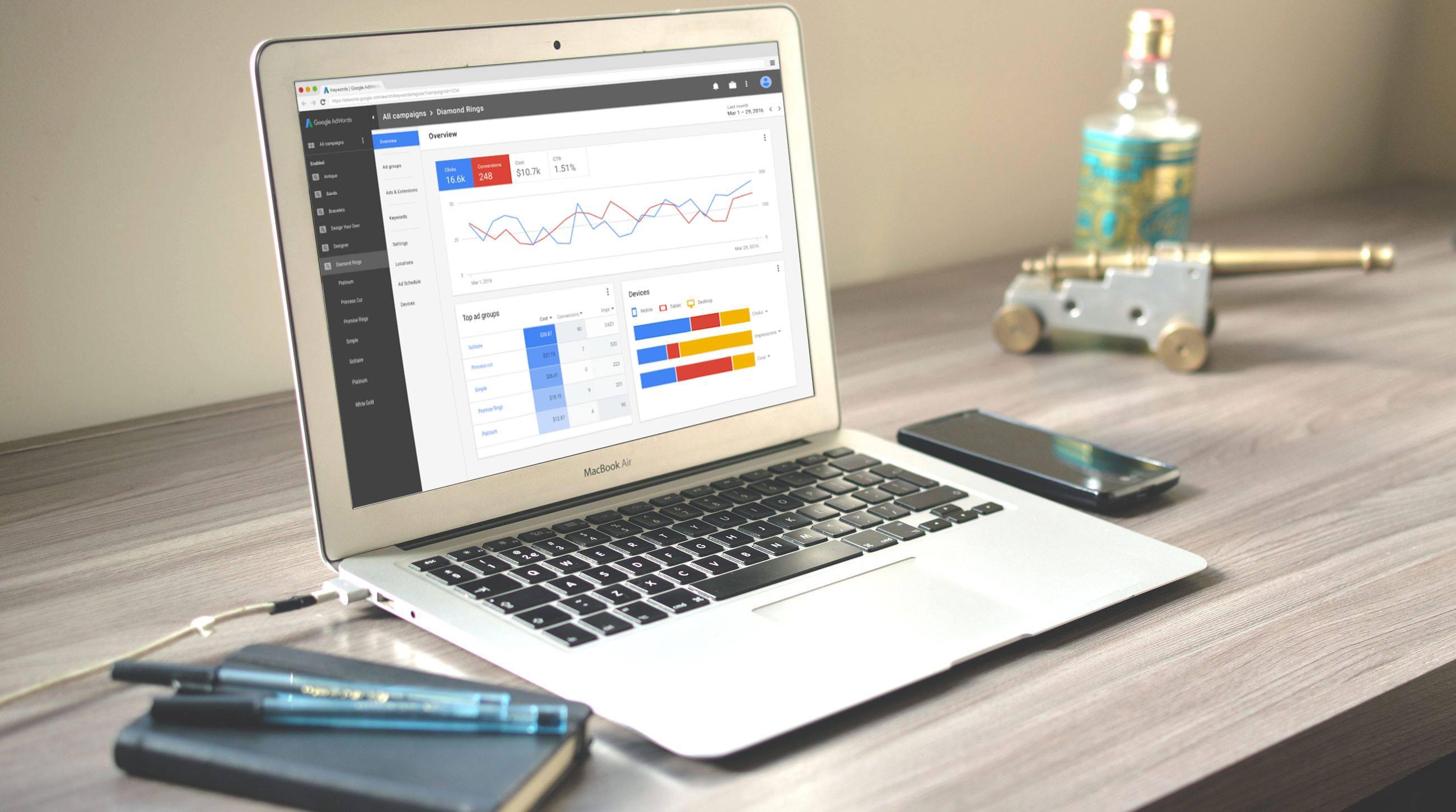 Online Markedsføring - The Online Gurus - Google Annoncering
