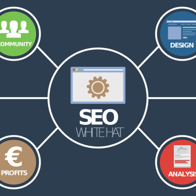 Online Markedsføring - The Online Gurus - SEO - On-page - SEO