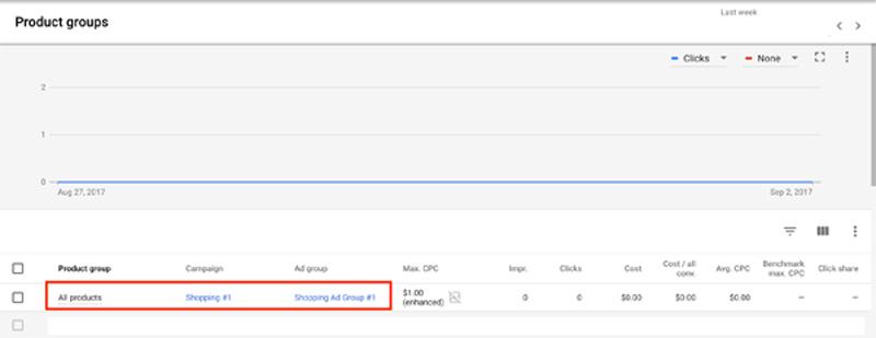Strukturering af dine Google Shopping-kampagner - produktgruppe med alle produkter